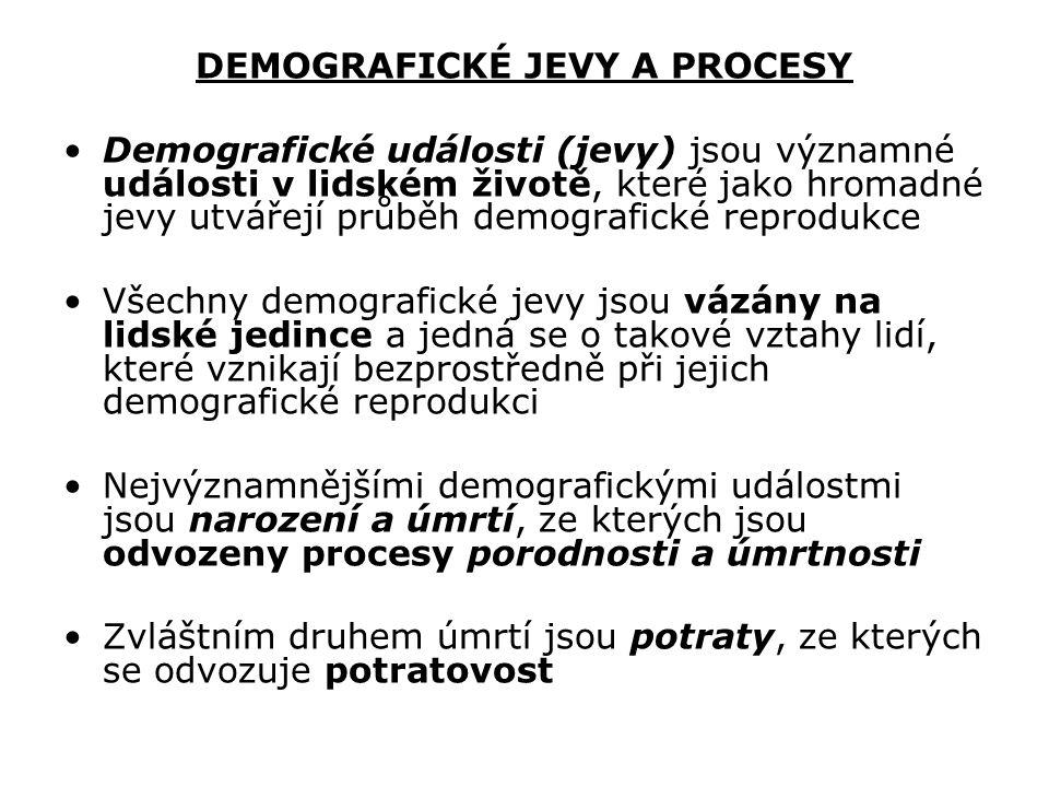 DEMOGRAFICKÉ JEVY A PROCESY