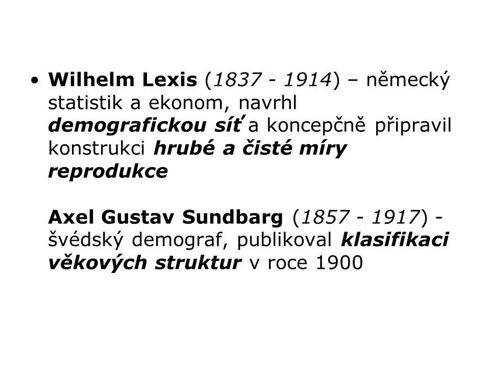 Wilhelm Lexis (1837 - 1914) – německý statistik a ekonom, navrhl demografickou síť a koncepčně připravil konstrukci hrubé a čisté míry reprodukce Axel Gustav Sundbarg (1857 - 1917) - švédský demograf, publikoval klasifikaci věkových struktur v roce 1900