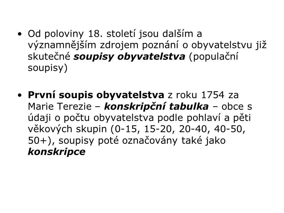 Od poloviny 18. století jsou dalším a významnějším zdrojem poznání o obyvatelstvu již skutečné soupisy obyvatelstva (populační soupisy)