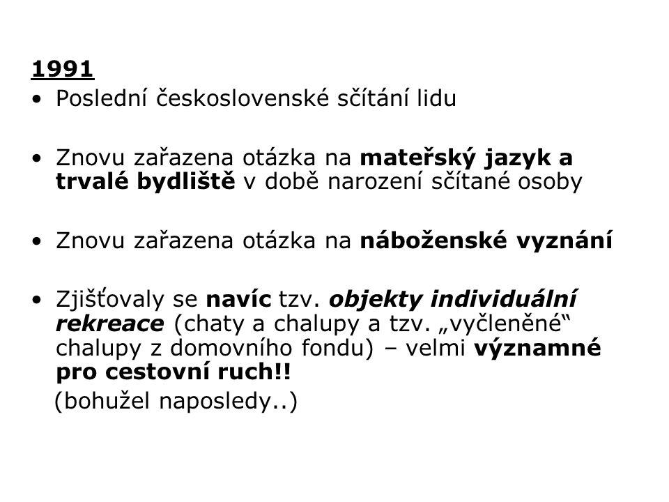 1991 Poslední československé sčítání lidu. Znovu zařazena otázka na mateřský jazyk a trvalé bydliště v době narození sčítané osoby.