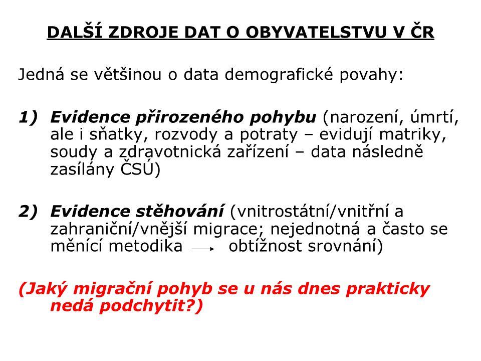 DALŠÍ ZDROJE DAT O OBYVATELSTVU V ČR