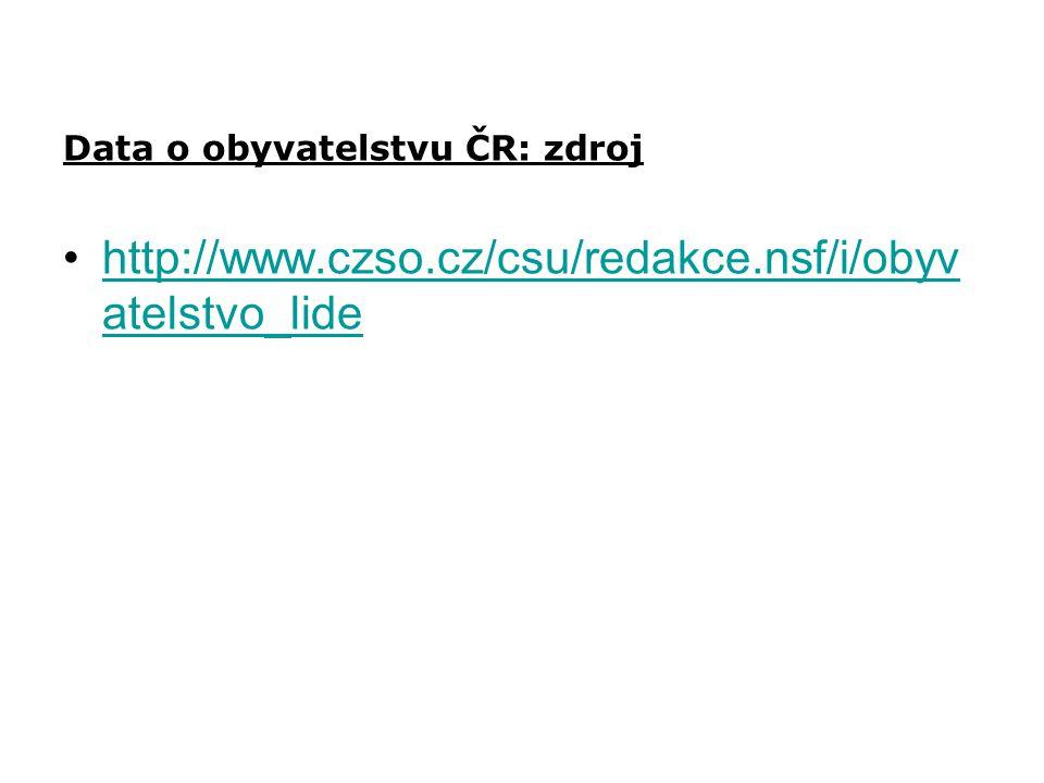 Data o obyvatelstvu ČR: zdroj