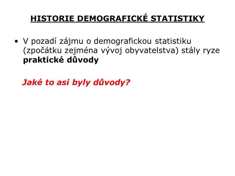 HISTORIE DEMOGRAFICKÉ STATISTIKY