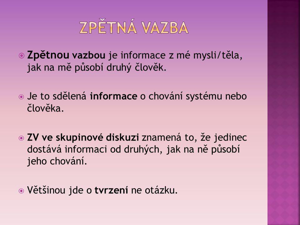 ZPĚTNÁ VAZBA Zpětnou vazbou je informace z mé mysli/těla, jak na mě působí druhý člověk. Je to sdělená informace o chování systému nebo člověka.