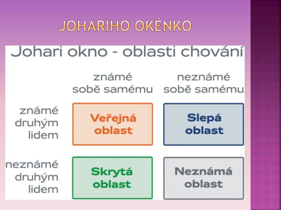 johariho okénko