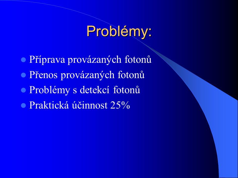 Problémy: Příprava provázaných fotonů Přenos provázaných fotonů