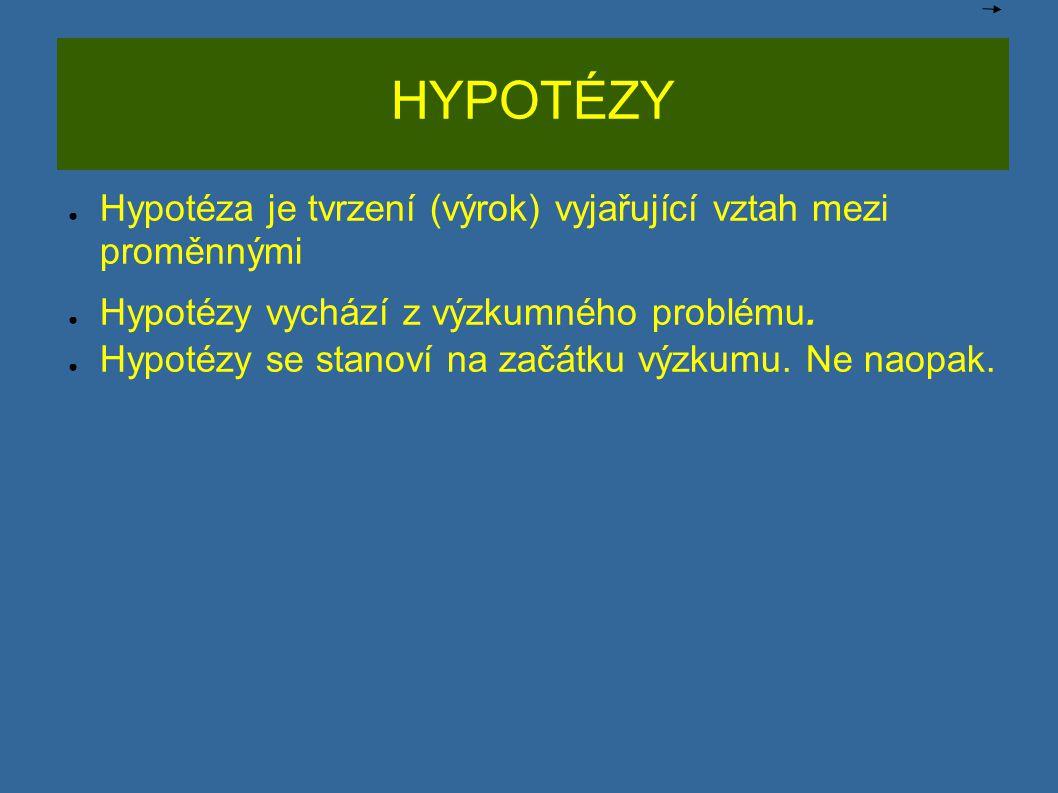 HYPOTÉZY Hypotéza je tvrzení (výrok) vyjařující vztah mezi proměnnými