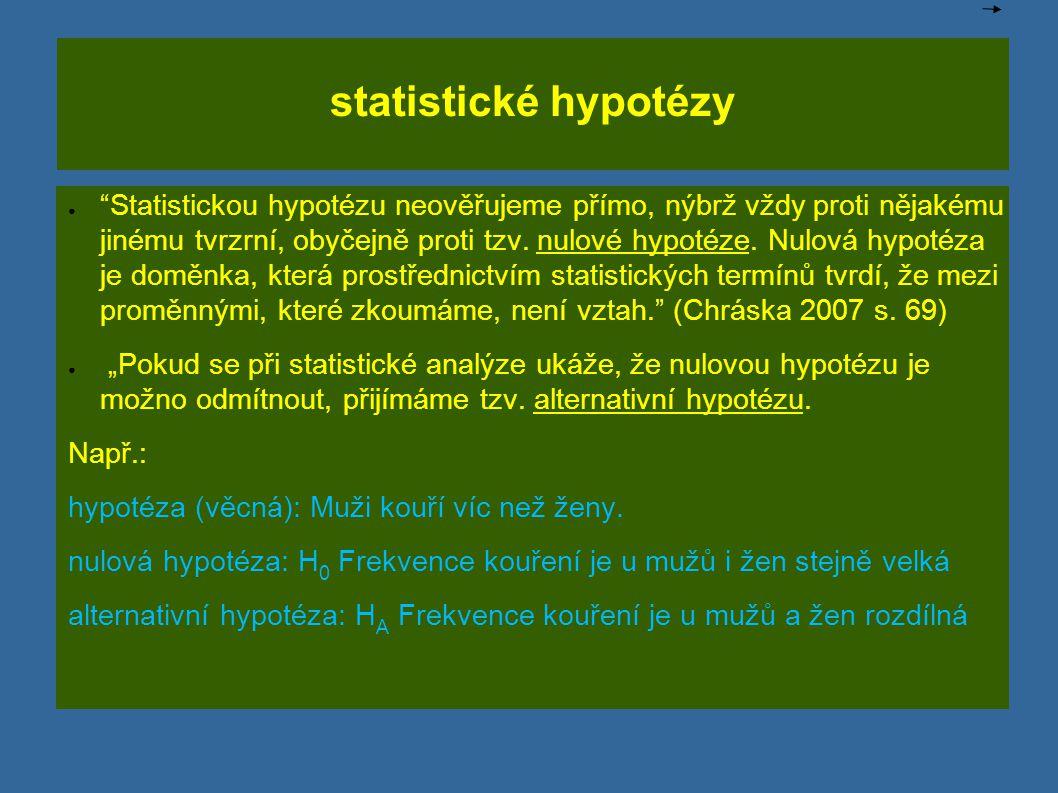 statistické hypotézy