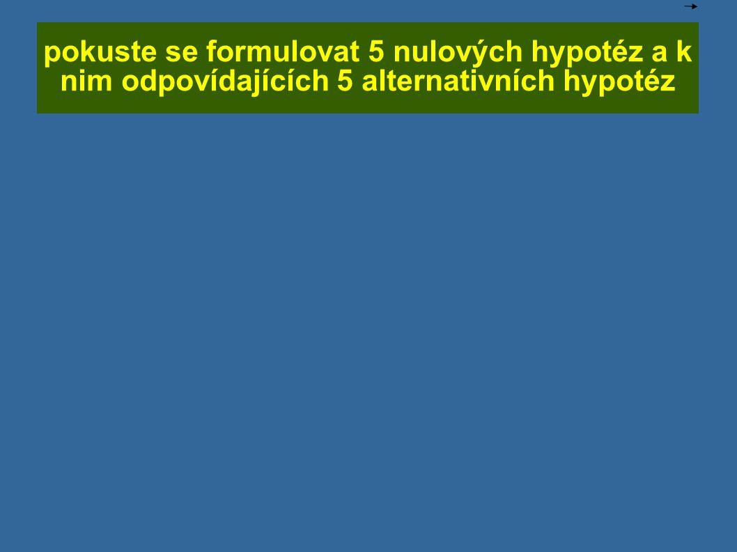 pokuste se formulovat 5 nulových hypotéz a k nim odpovídajících 5 alternativních hypotéz