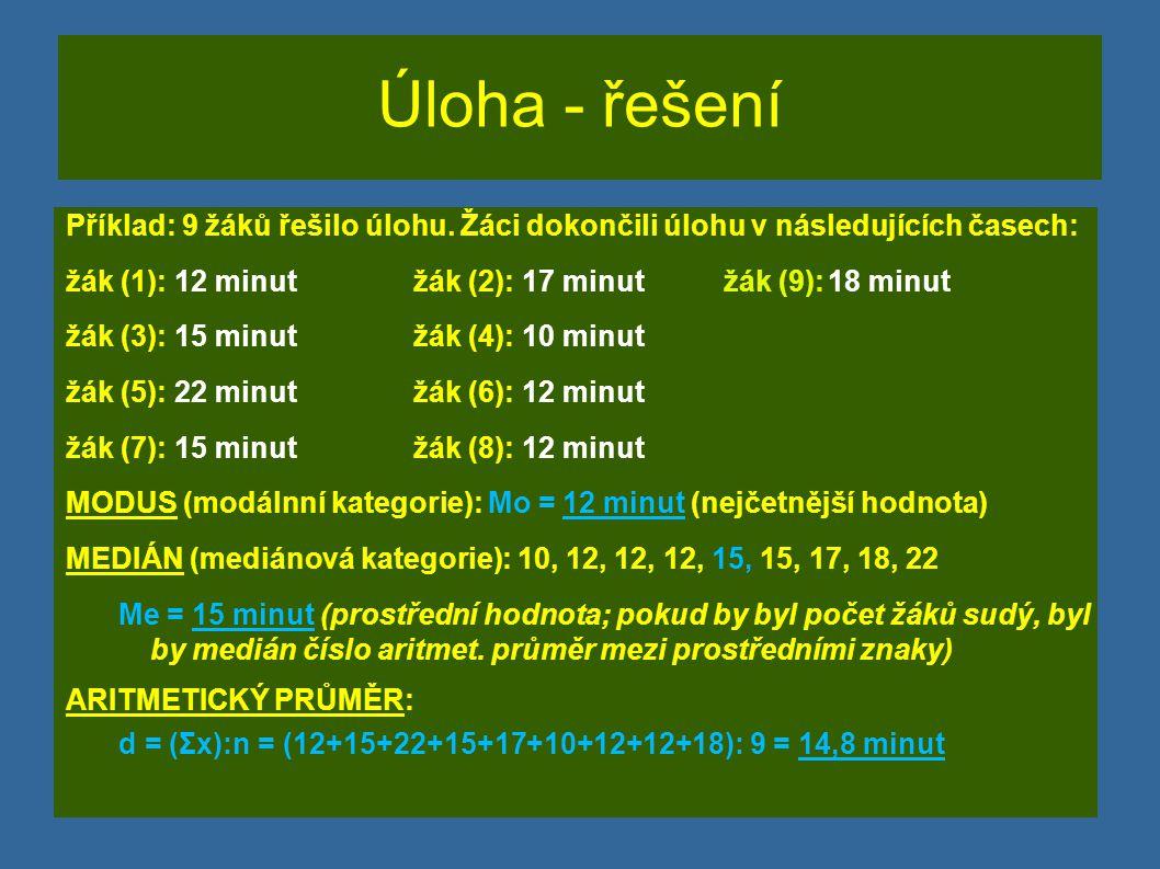 Úloha - řešení Příklad: 9 žáků řešilo úlohu. Žáci dokončili úlohu v následujících časech: žák (1): 12 minut žák (2): 17 minut žák (9): 18 minut.