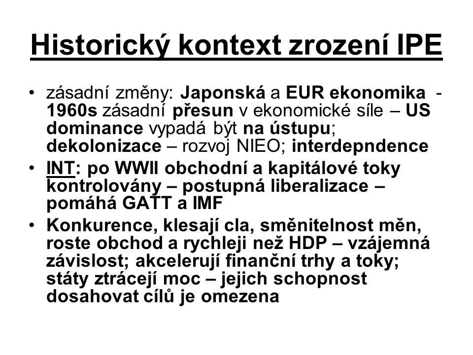 Historický kontext zrození IPE