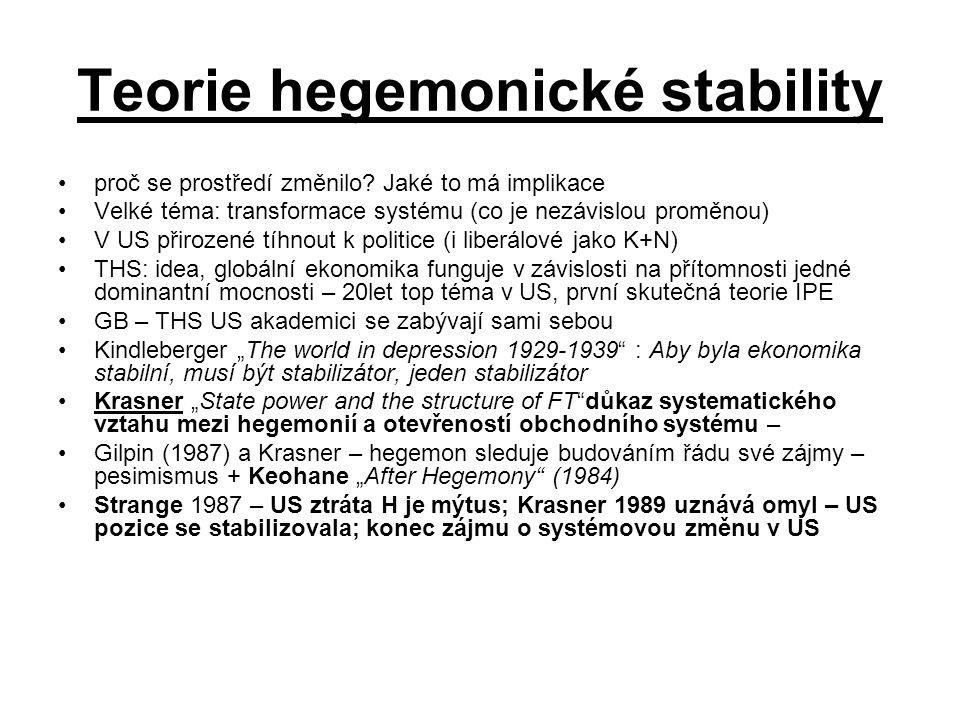 Teorie hegemonické stability
