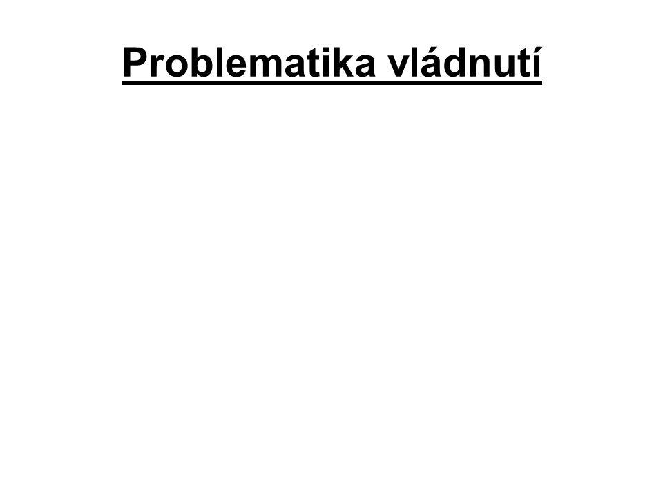 Problematika vládnutí