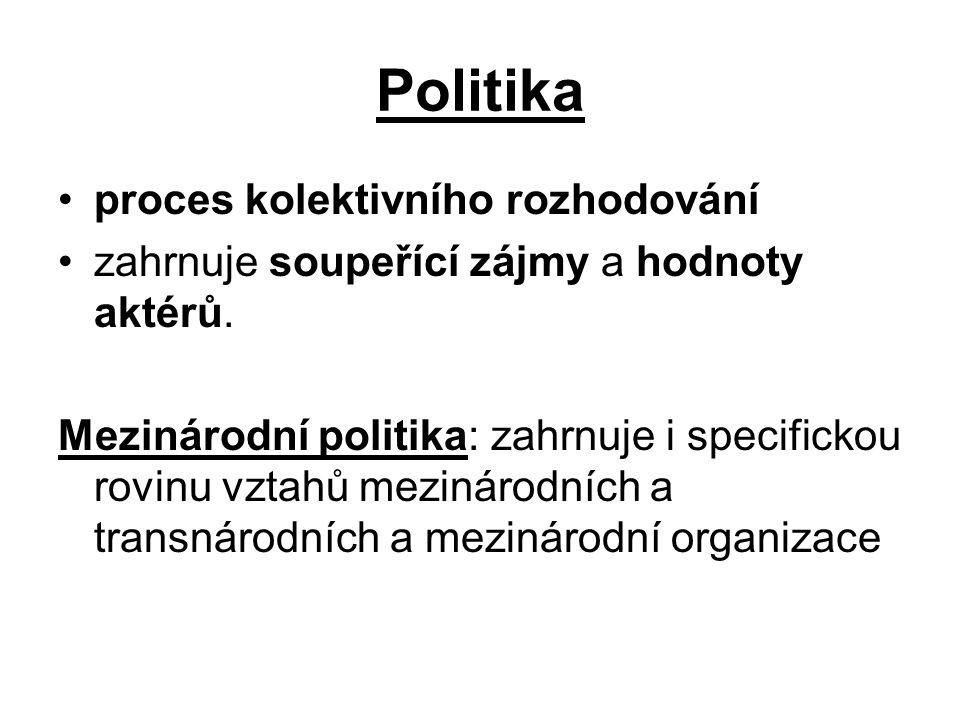 Politika proces kolektivního rozhodování