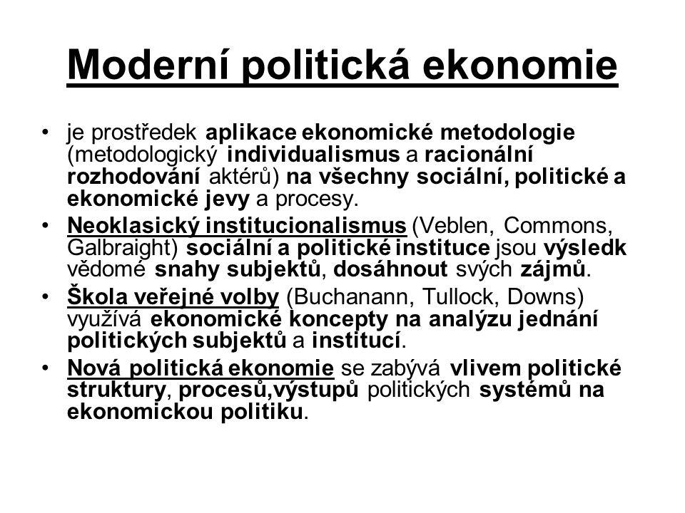 Moderní politická ekonomie