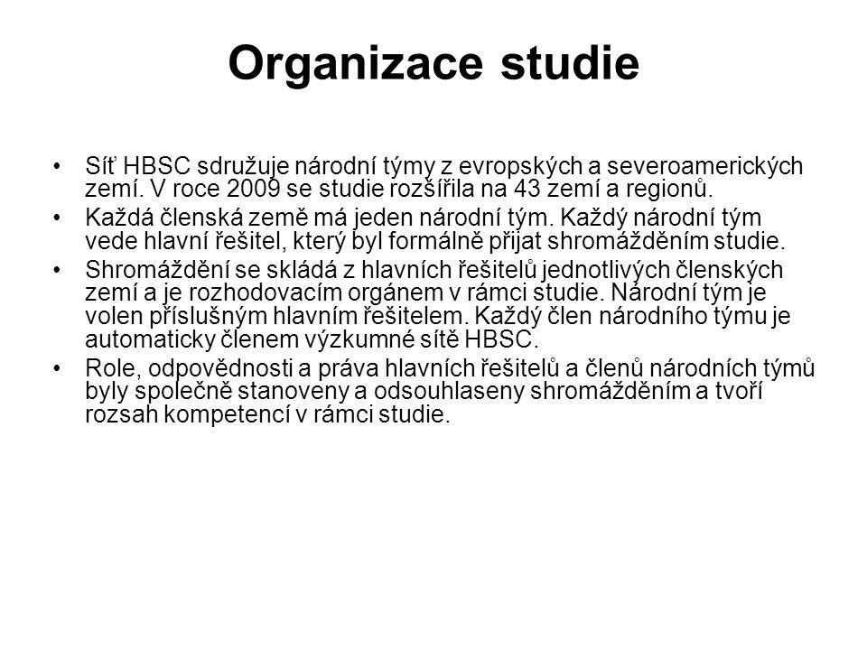 Organizace studie Síť HBSC sdružuje národní týmy z evropských a severoamerických zemí. V roce 2009 se studie rozšířila na 43 zemí a regionů.