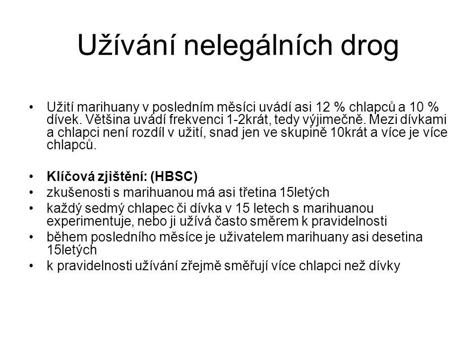 Užívání nelegálních drog