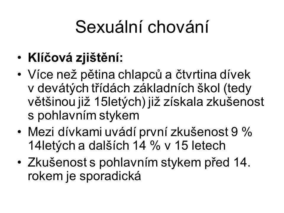 Sexuální chování Klíčová zjištění: