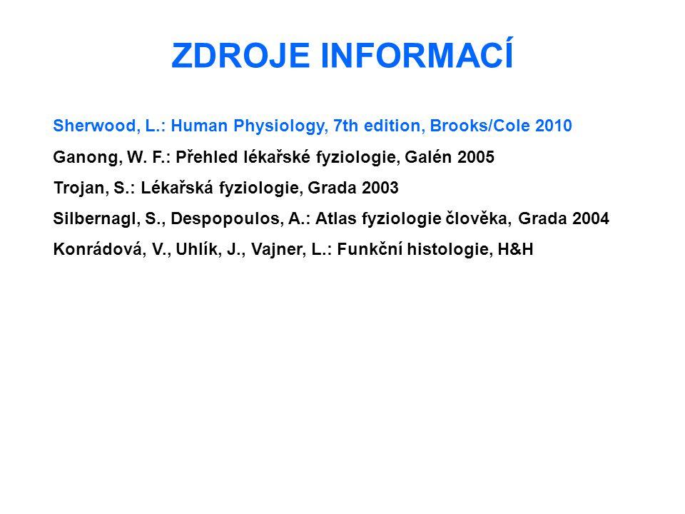 ZDROJE INFORMACÍ Sherwood, L.: Human Physiology, 7th edition, Brooks/Cole 2010. Ganong, W. F.: Přehled lékařské fyziologie, Galén 2005.