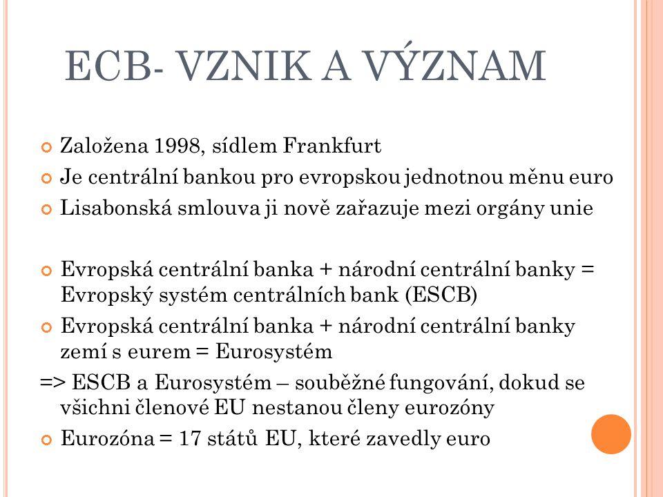 ECB- VZNIK A VÝZNAM Založena 1998, sídlem Frankfurt