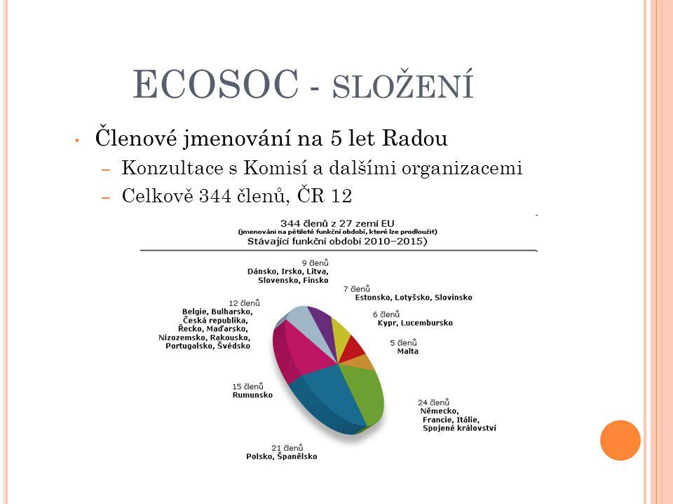 ECOSOC - složení Členové jmenování na 5 let Radou
