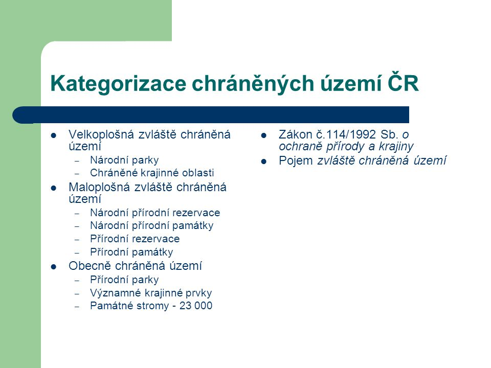 Kategorizace chráněných území ČR