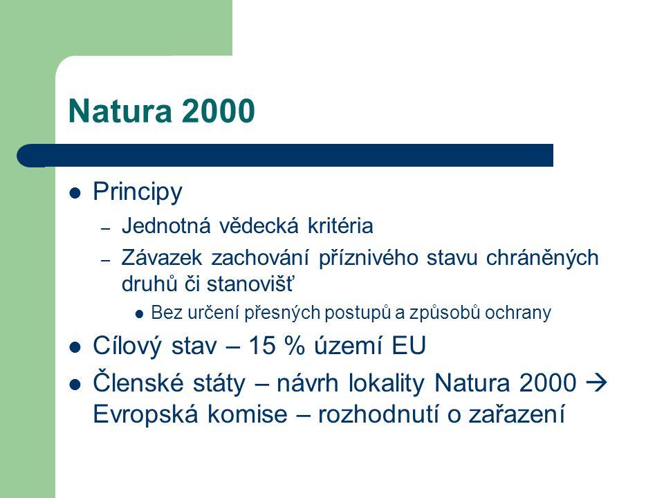 Natura 2000 Principy Cílový stav – 15 % území EU
