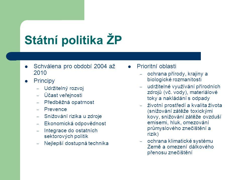 Státní politika ŽP Schválena pro období 2004 až 2010 Principy