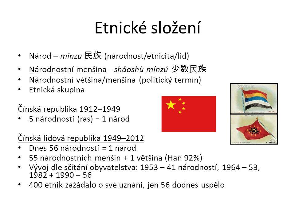 Etnické složení Národ – minzu 民族 (národnost/etnicita/lid)