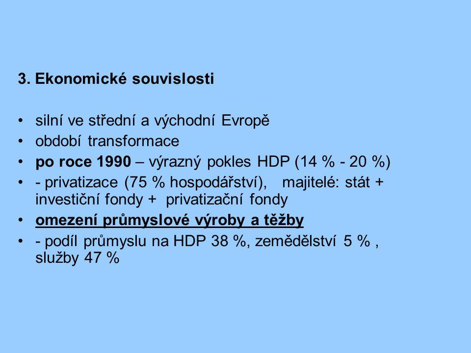 3. Ekonomické souvislosti