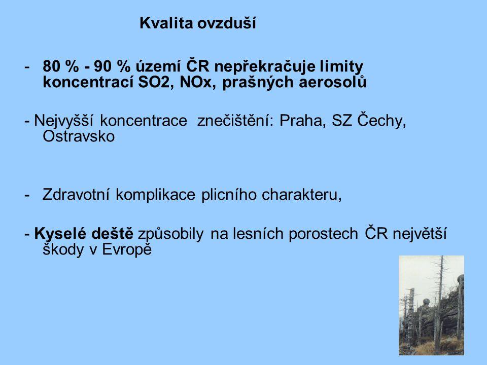 Kvalita ovzduší 80 % - 90 % území ČR nepřekračuje limity koncentrací SO2, NOx, prašných aerosolů.