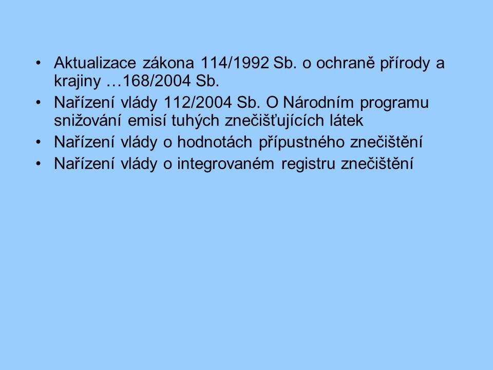 Aktualizace zákona 114/1992 Sb
