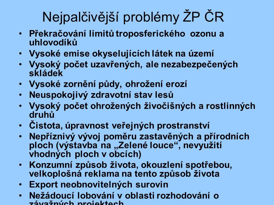 Nejpalčivější problémy ŽP ČR
