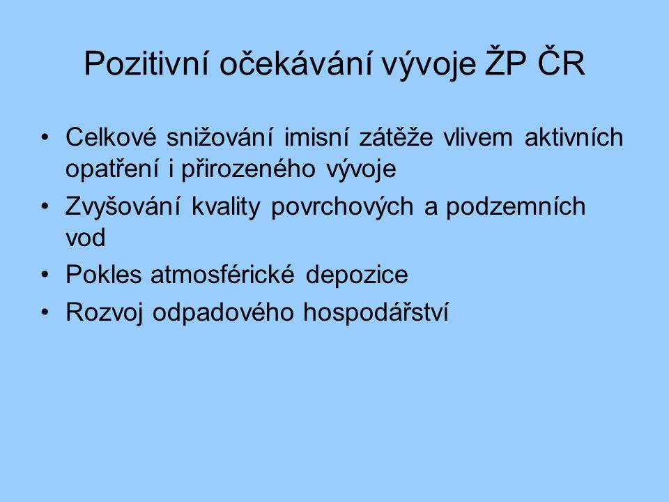 Pozitivní očekávání vývoje ŽP ČR