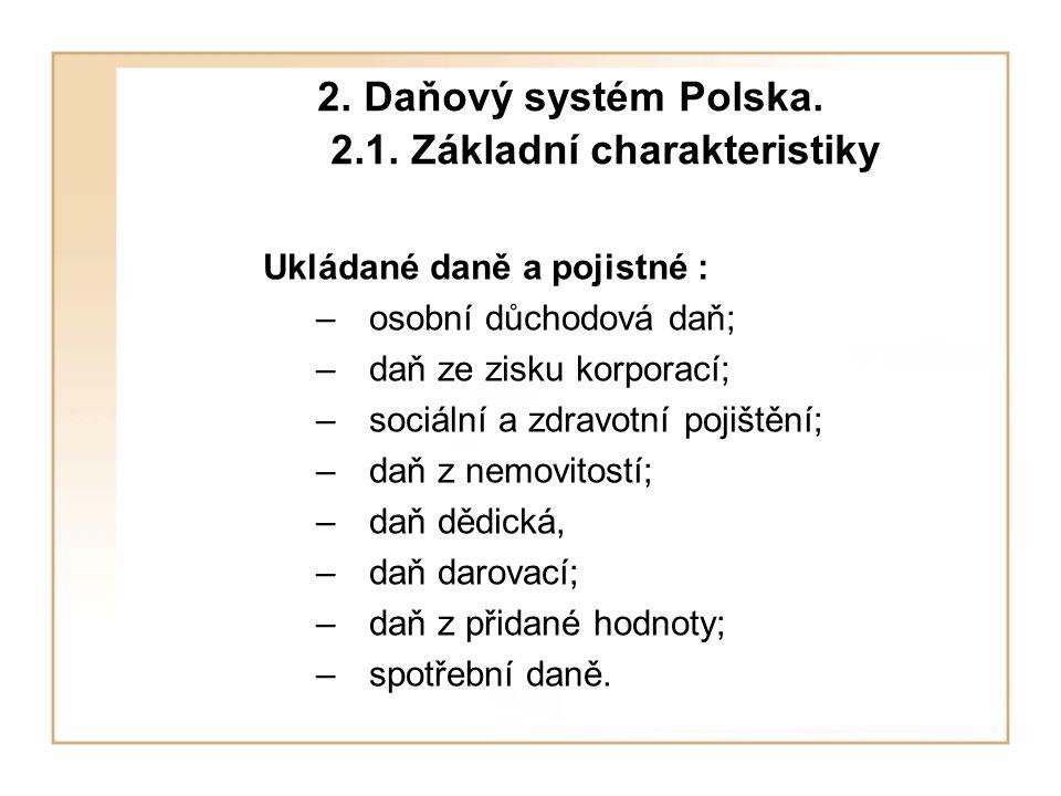 2. Daňový systém Polska. 2.1. Základní charakteristiky