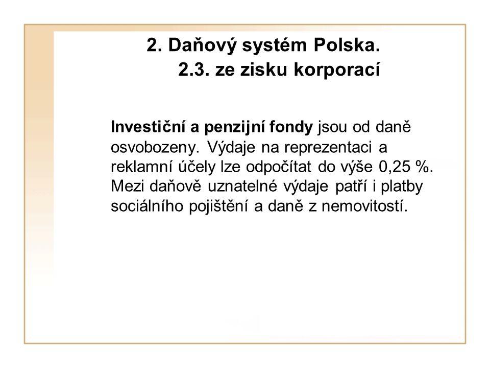 2. Daňový systém Polska. 2.3. ze zisku korporací