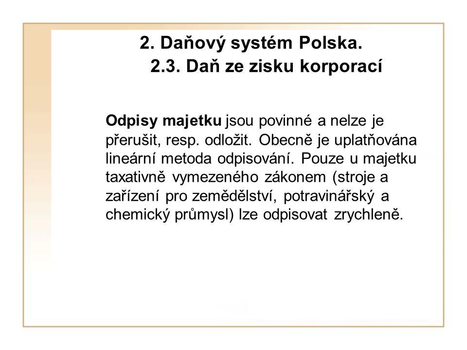 2. Daňový systém Polska. 2.3. Daň ze zisku korporací