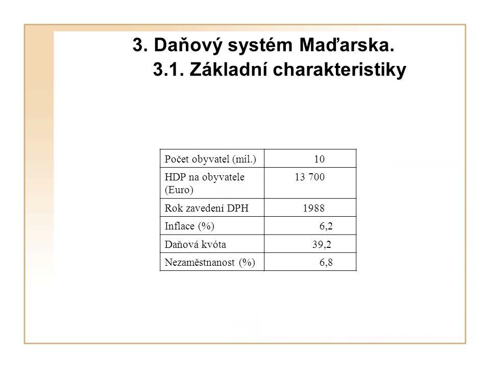 3. Daňový systém Maďarska. 3.1. Základní charakteristiky