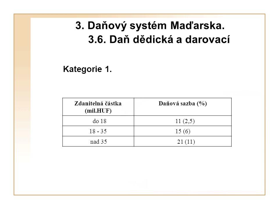 3. Daňový systém Maďarska. 3.6. Daň dědická a darovací