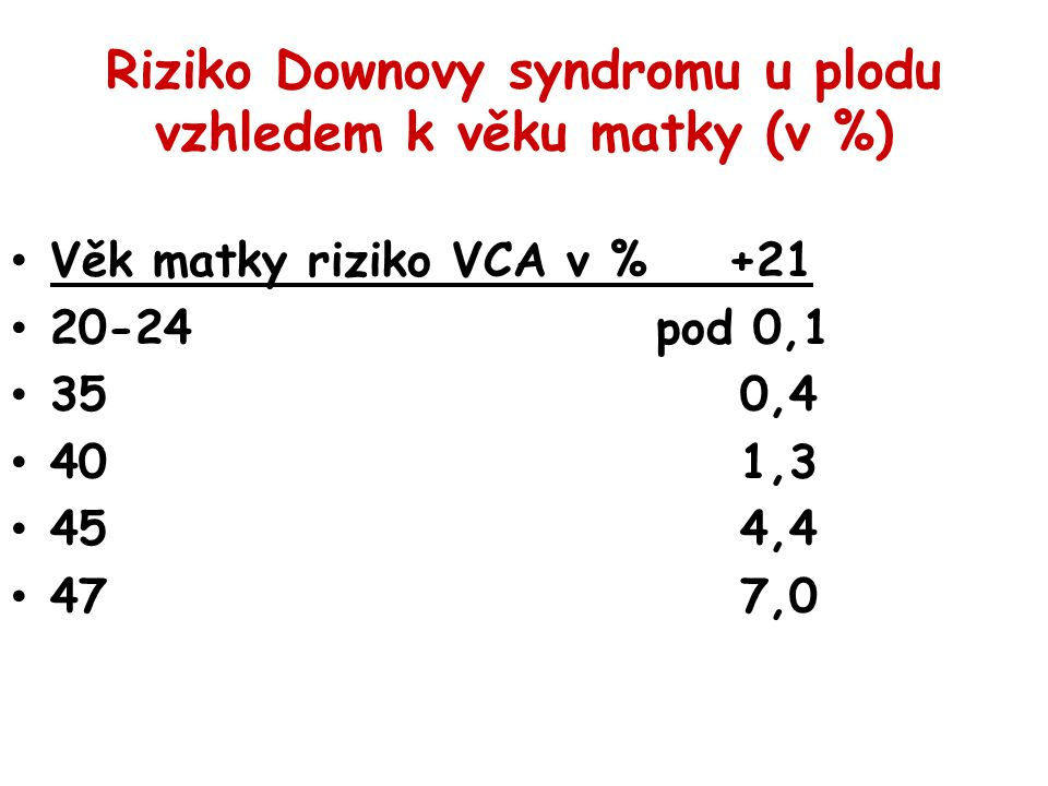 Riziko Downovy syndromu u plodu vzhledem k věku matky (v %)