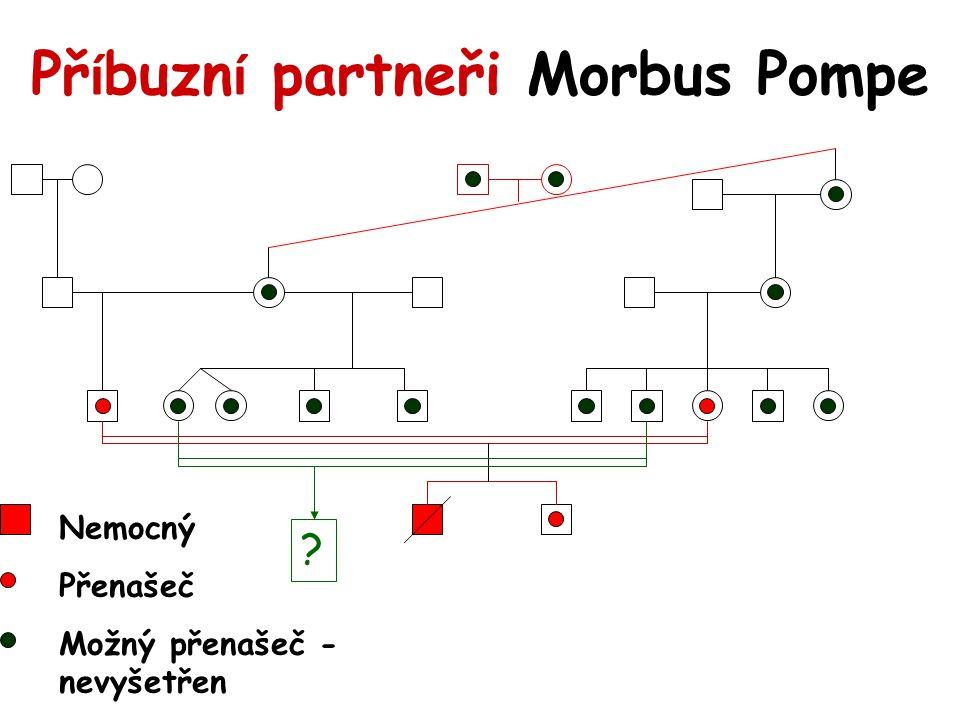 Příbuzní partneři Morbus Pompe
