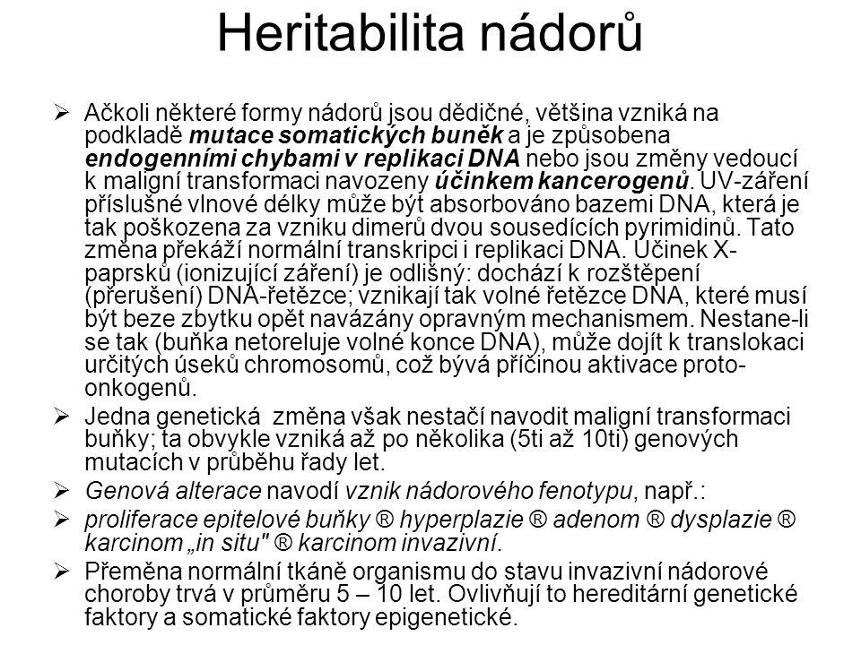 Heritabilita nádorů