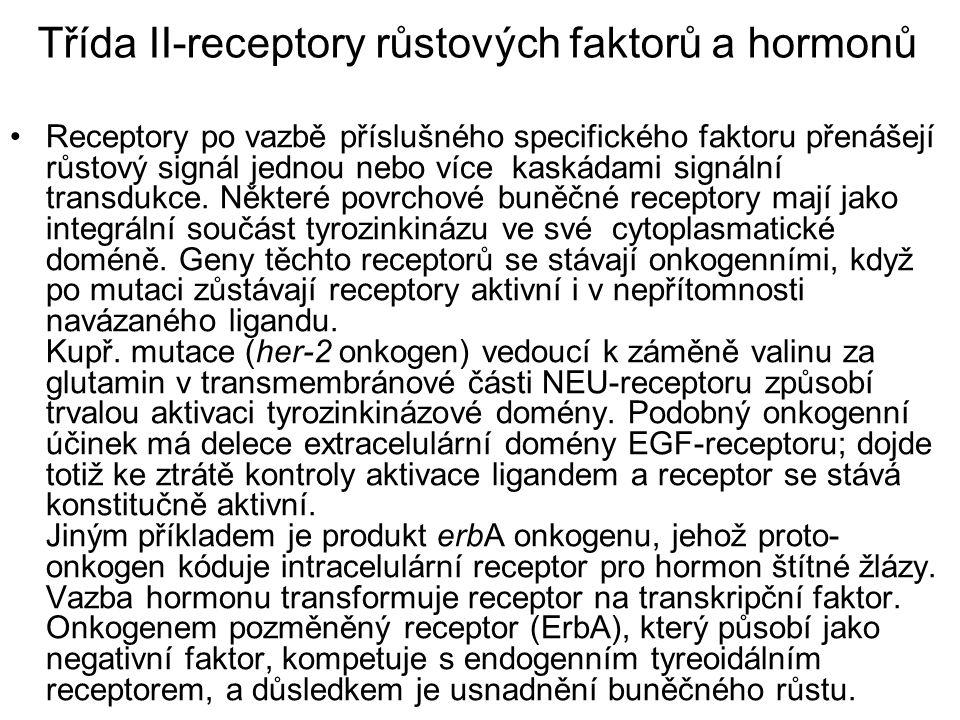 Třída II-receptory růstových faktorů a hormonů