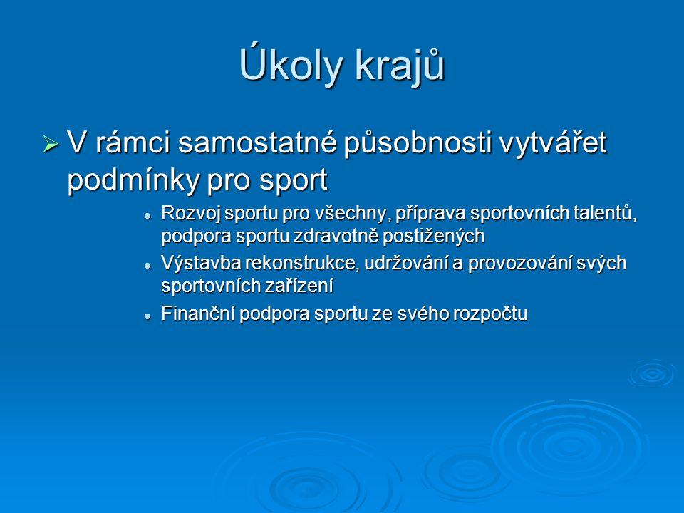 Úkoly krajů V rámci samostatné působnosti vytvářet podmínky pro sport