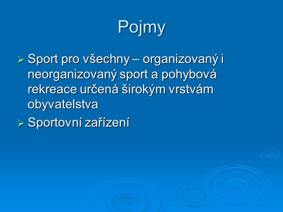 Pojmy Sport pro všechny – organizovaný i neorganizovaný sport a pohybová rekreace určená širokým vrstvám obyvatelstva.
