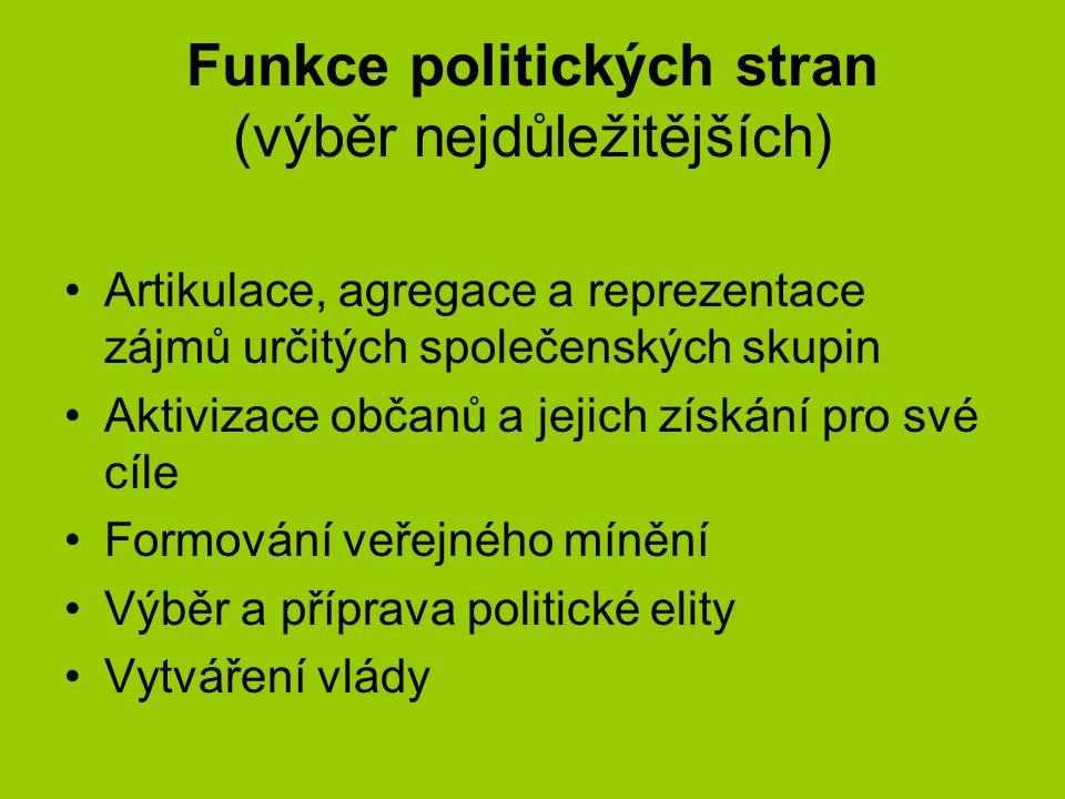 Funkce politických stran (výběr nejdůležitějších)