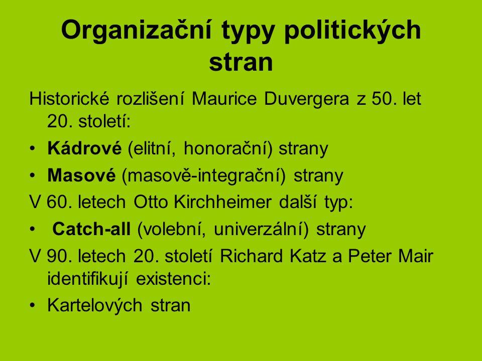 Organizační typy politických stran