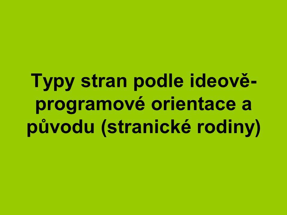Typy stran podle ideově-programové orientace a původu (stranické rodiny)