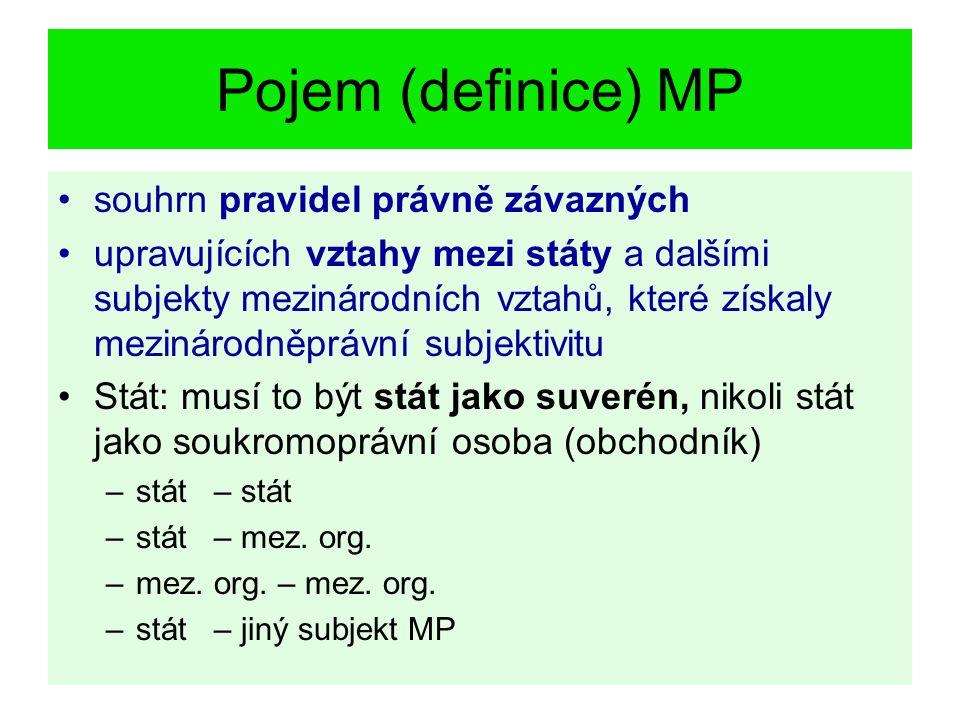 Pojem (definice) MP souhrn pravidel právně závazných