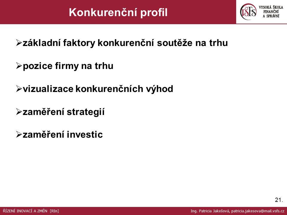 Konkurenční profil základní faktory konkurenční soutěže na trhu